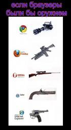 если браузеры были бы оружием
